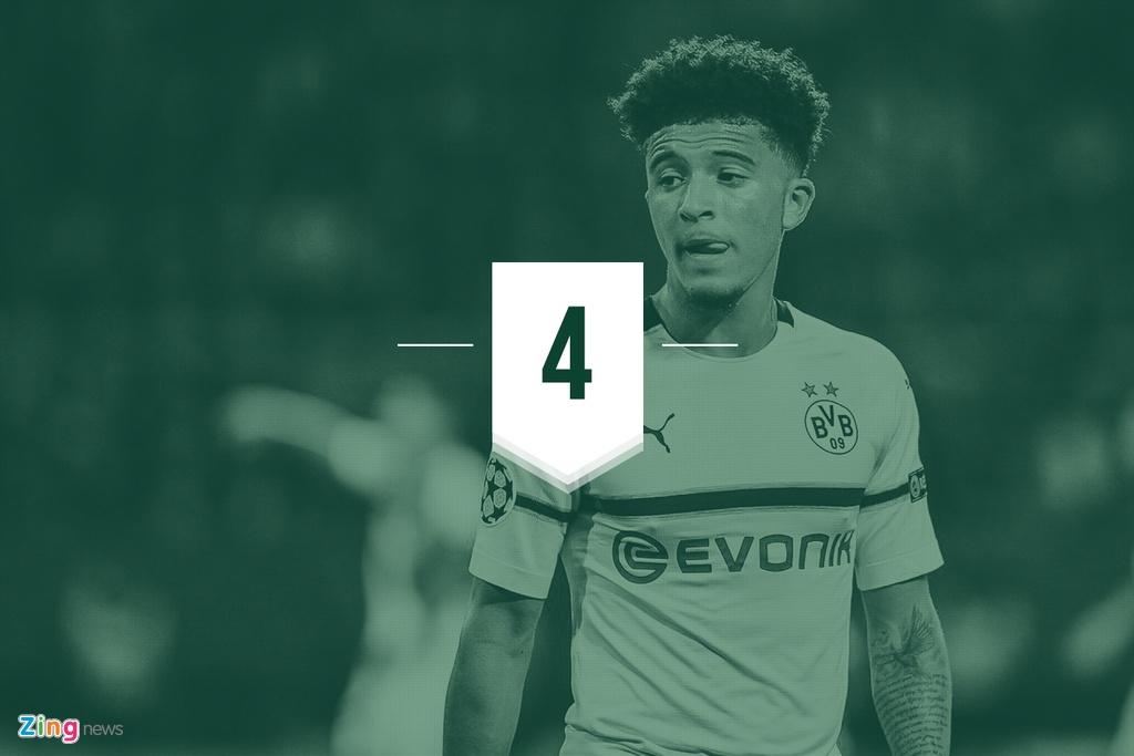 Thong ke dang so cua Messi truoc tran gap Dortmund hinh anh 6