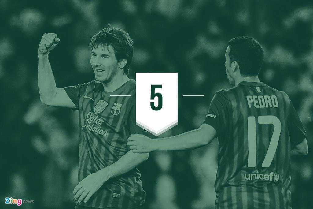 Thong ke dang so cua Messi truoc tran gap Dortmund hinh anh 8