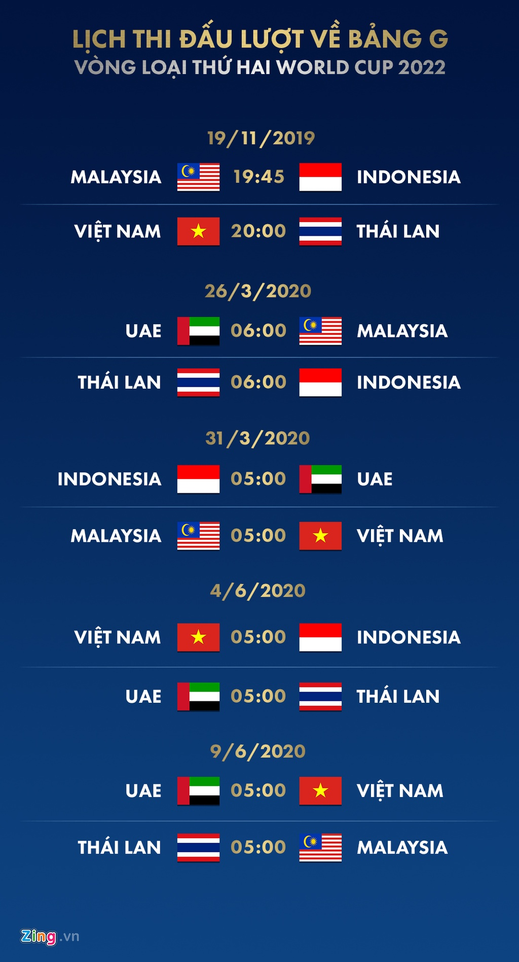 Lich thi dau vong loai World Cup 2022: Viet Nam doi dau UAE hinh anh 3