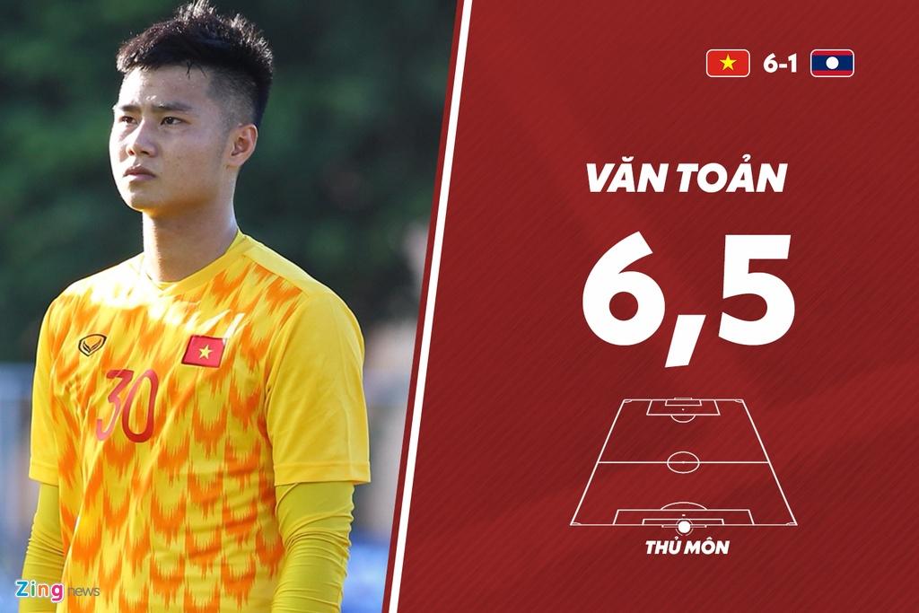 Tien Linh noi bat trong tran Viet Nam thang U22 Lao 6-1 hinh anh 1