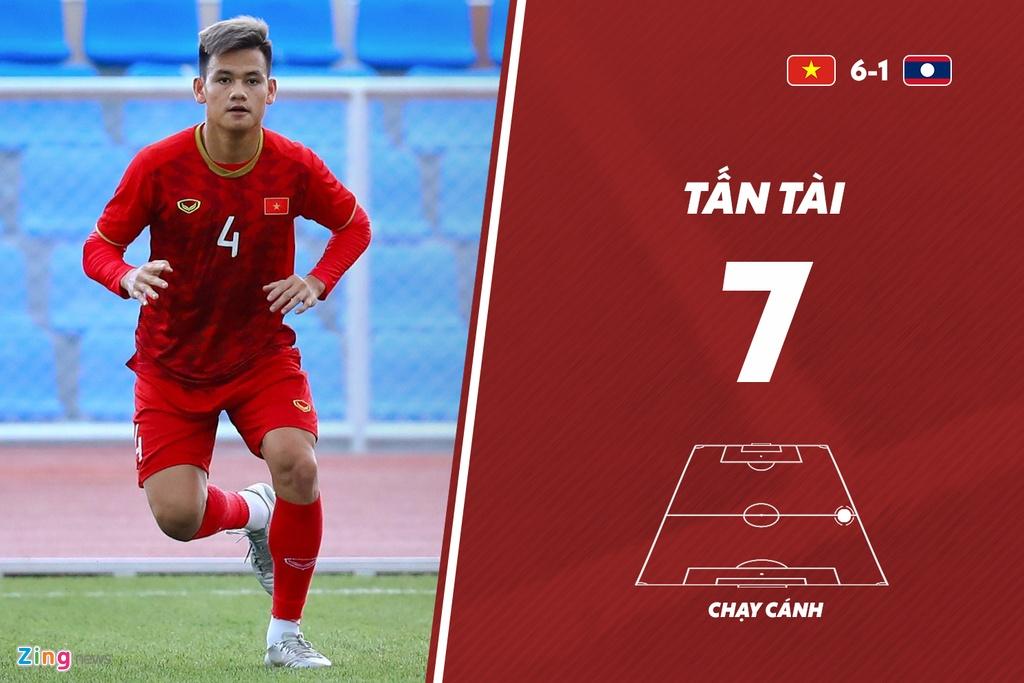 Tien Linh noi bat trong tran Viet Nam thang U22 Lao 6-1 hinh anh 5