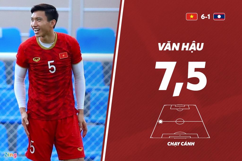 Tien Linh noi bat trong tran Viet Nam thang U22 Lao 6-1 hinh anh 6