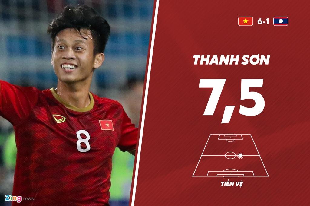 Tien Linh noi bat trong tran Viet Nam thang U22 Lao 6-1 hinh anh 7