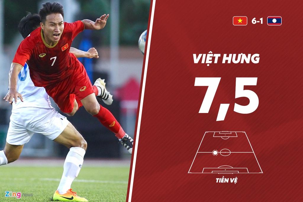 Tien Linh noi bat trong tran Viet Nam thang U22 Lao 6-1 hinh anh 8