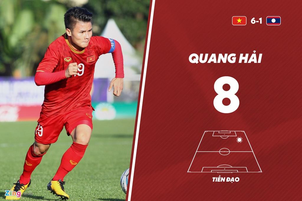 Tien Linh noi bat trong tran Viet Nam thang U22 Lao 6-1 hinh anh 9