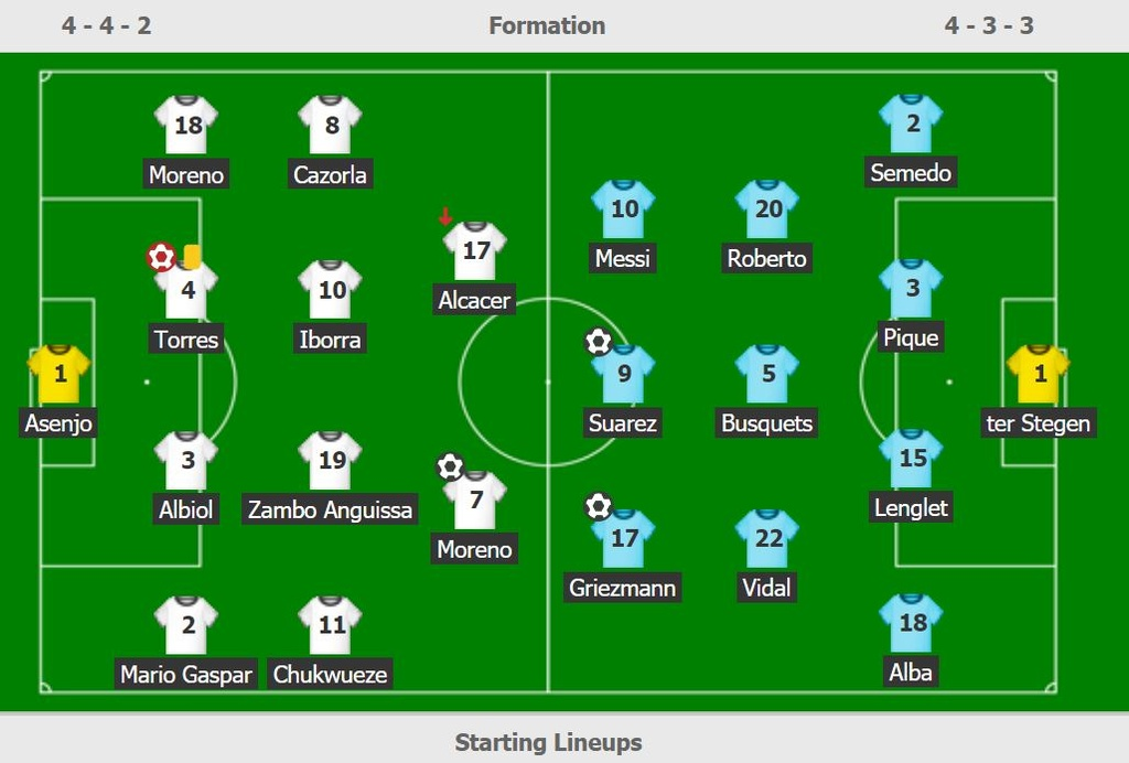 Barca vs Villarreal anh 14