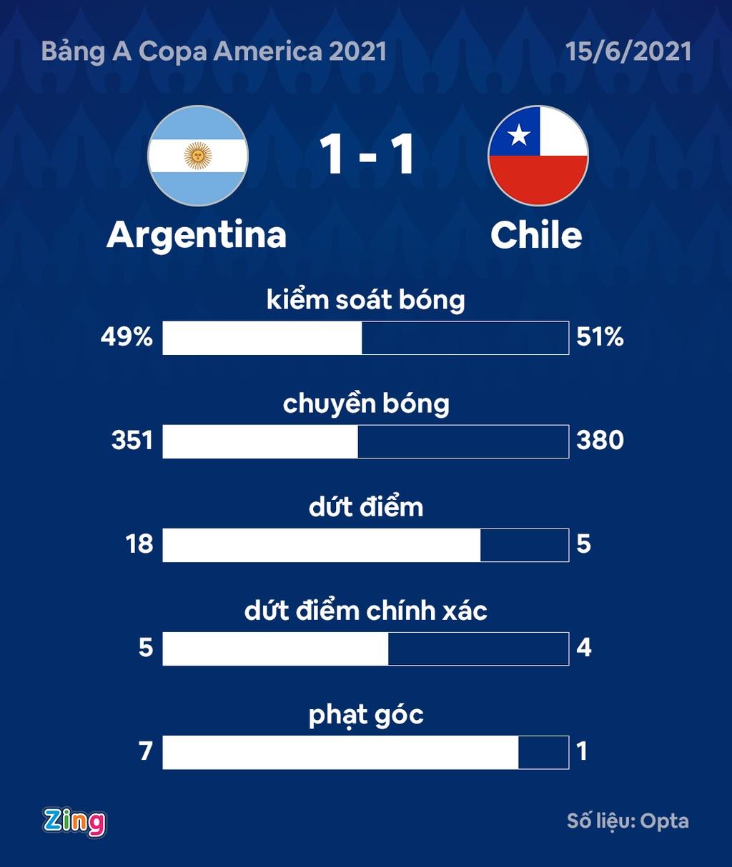 Messi khong cuu noi Argentina anh 10