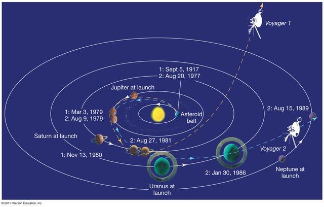 tau vu tru Voyager anh 3