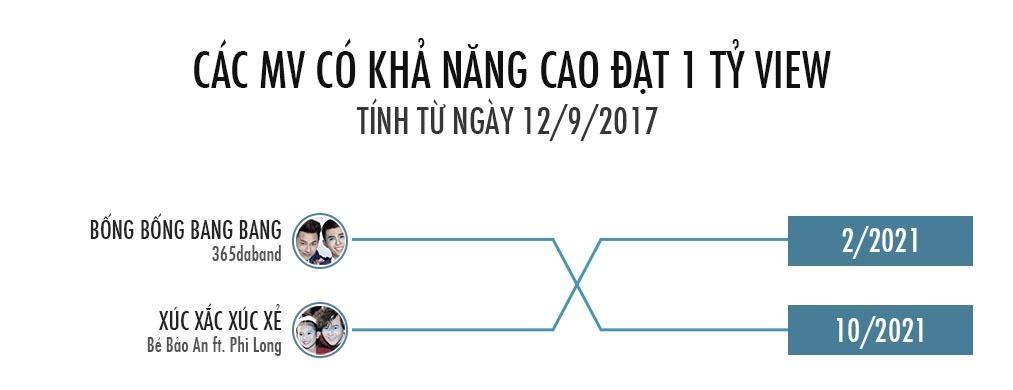 37 tuoi Son Tung moi co MV ty view? hinh anh 8