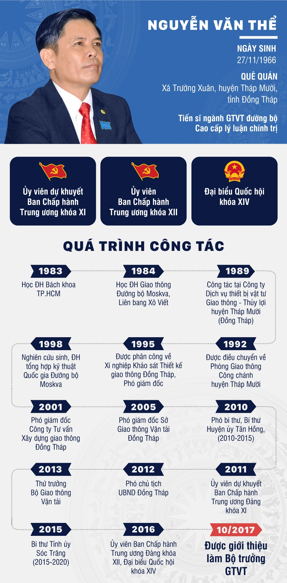 Duong thang tien cua ung vien Bo truong Giao thong, Tong Thanh tra hinh anh 1
