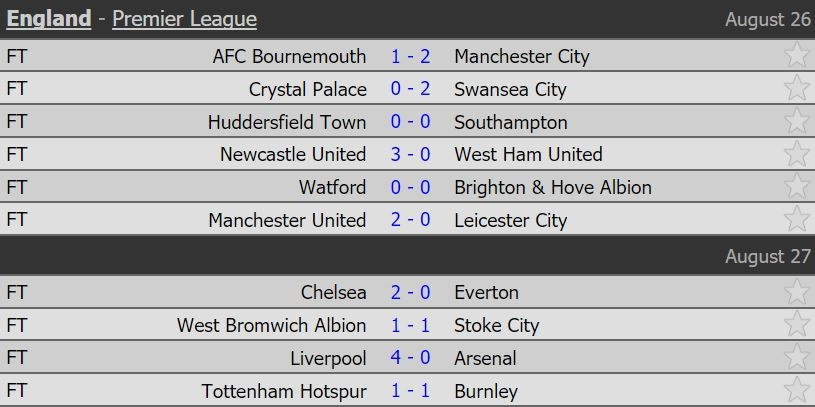 Doi hinh hay nhat vong 3 Premier League hinh anh 13