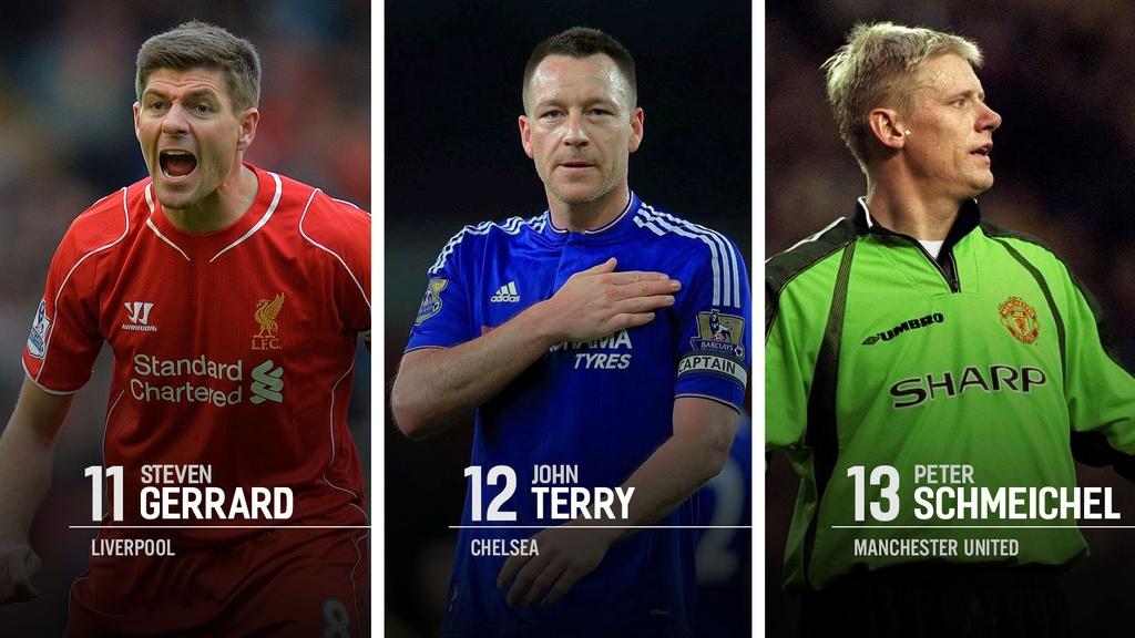 MU thong tri top 25 cau thu vi dai nhat ky nguyen Premier League hinh anh 5