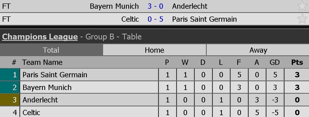 Lewandowski ghi ban, Bayern thang de Anderlecht tren san nha hinh anh 11