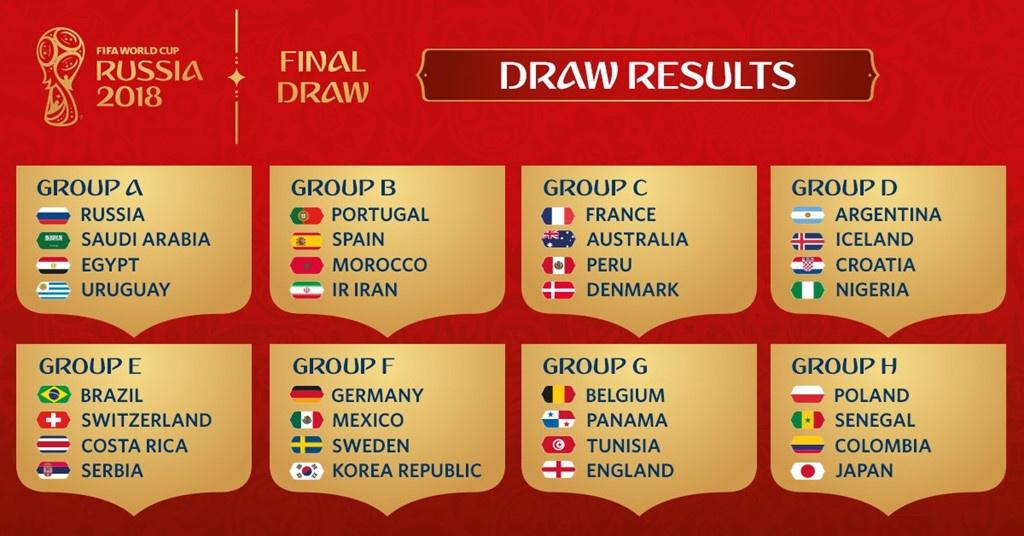 Ve hoanh trang cua 12 SVD to chuc World Cup 2018 hinh anh 13