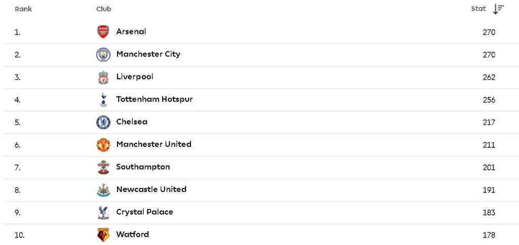 5 ly do tin Man Utd se de bep Man City cuoi tuan nay hinh anh 4