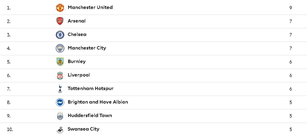 5 ly do tin Man Utd se de bep Man City cuoi tuan nay hinh anh 3