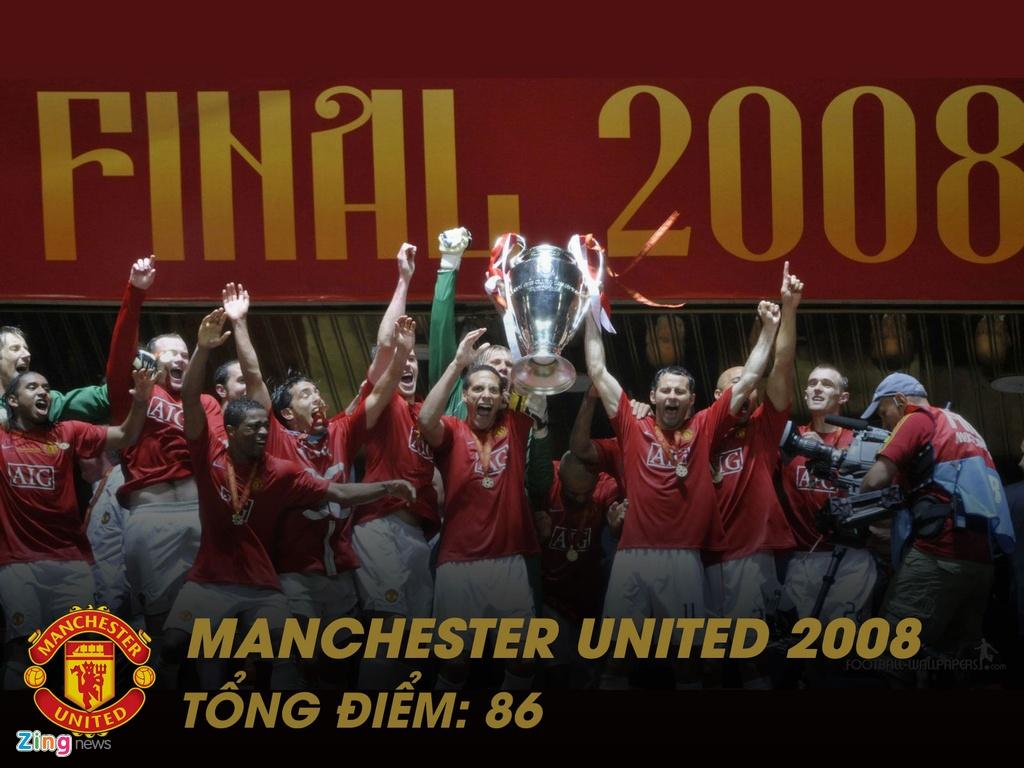 So sanh doi hinh Man Utd gianh cu dup 2008 vs Man City 2017 hinh anh 12