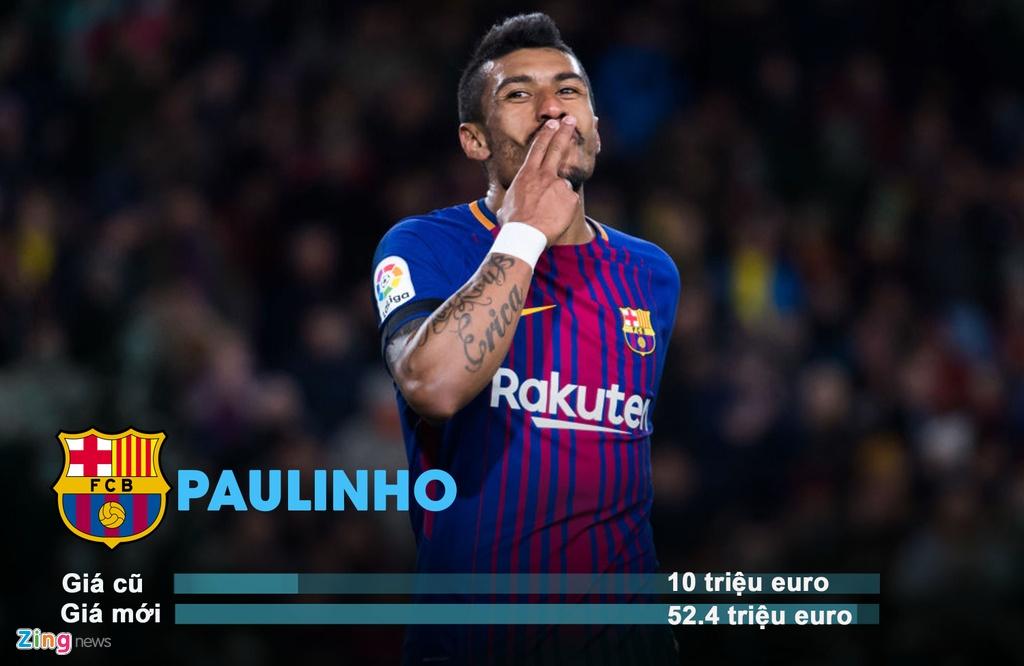 Mohamed Salah tang gia gap doi, vuot muc 162 trieu euro hinh anh 4