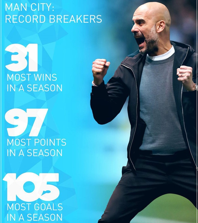 Man City,  Pep Guardiola,  MU anh 3