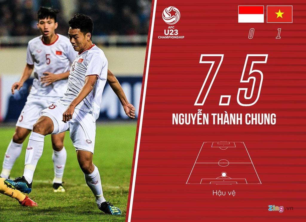cham diem U23 Viet Nam anh 3