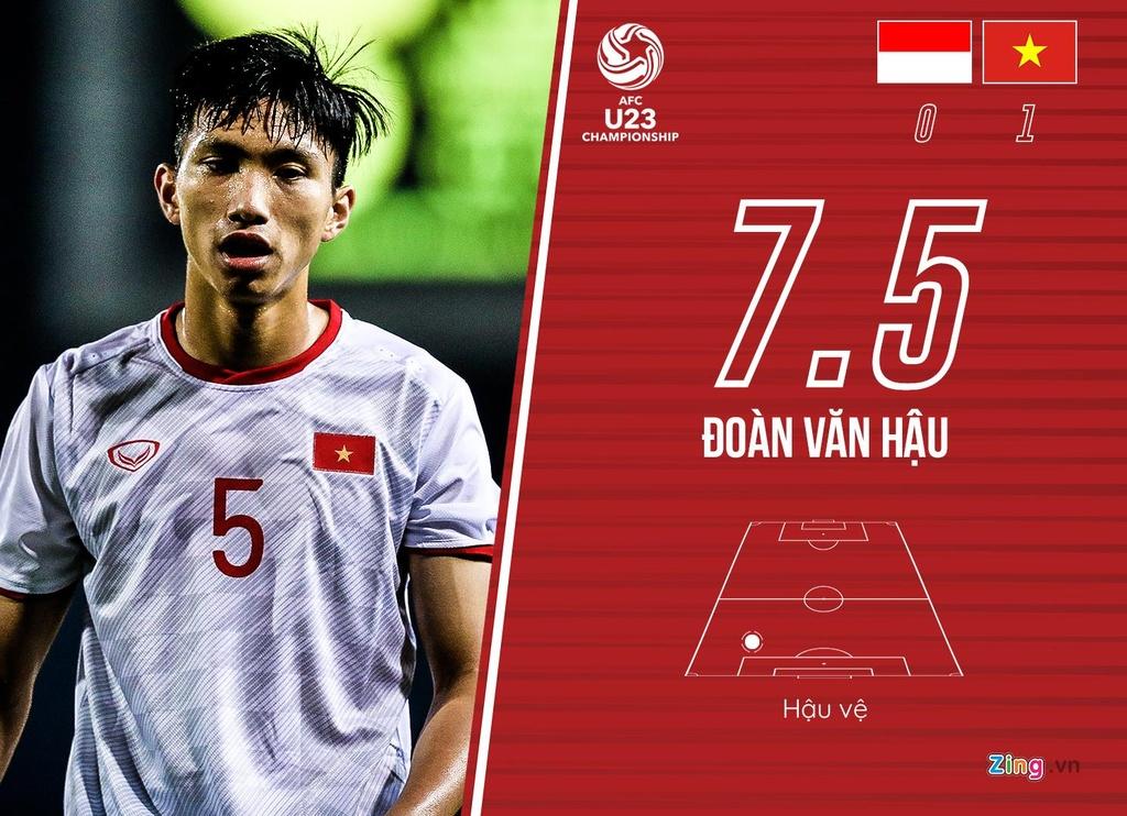 cham diem U23 Viet Nam anh 4