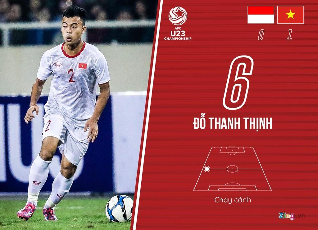 cham diem U23 Viet Nam anh 6