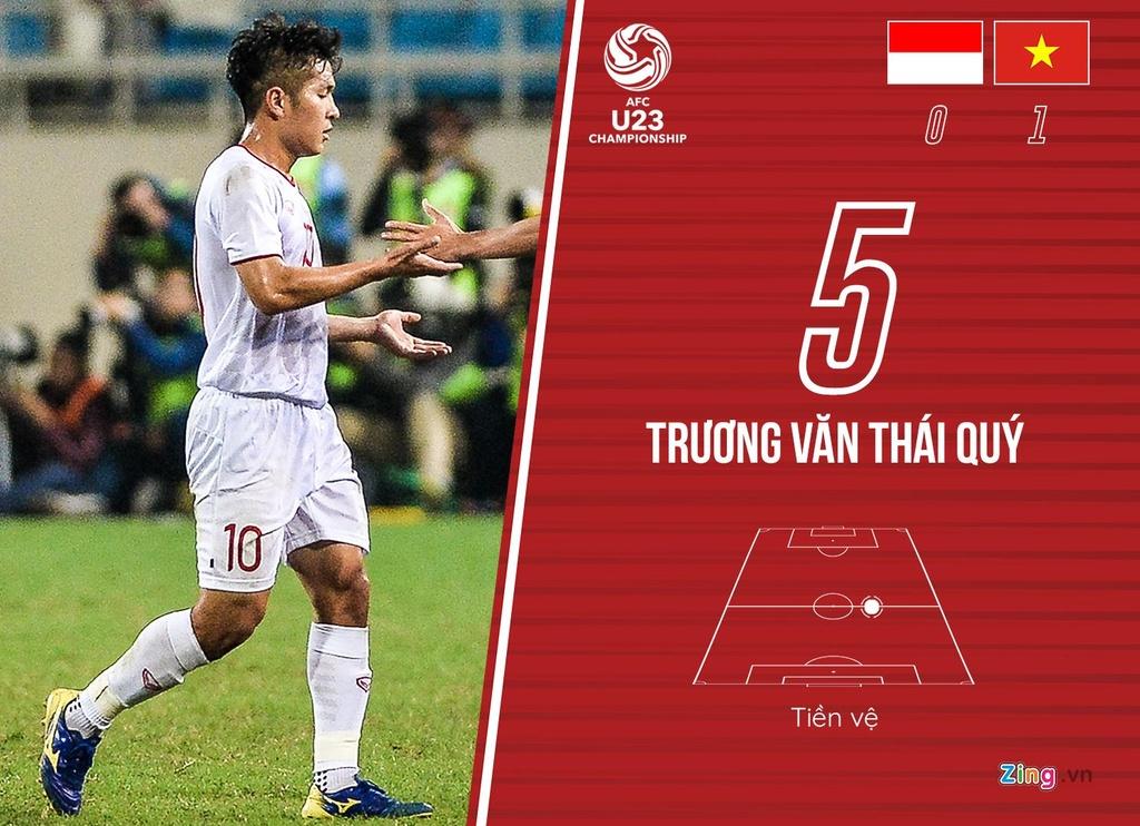 cham diem U23 Viet Nam anh 7