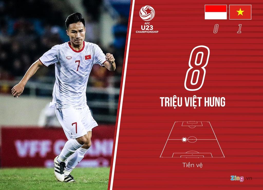 cham diem U23 Viet Nam anh 8
