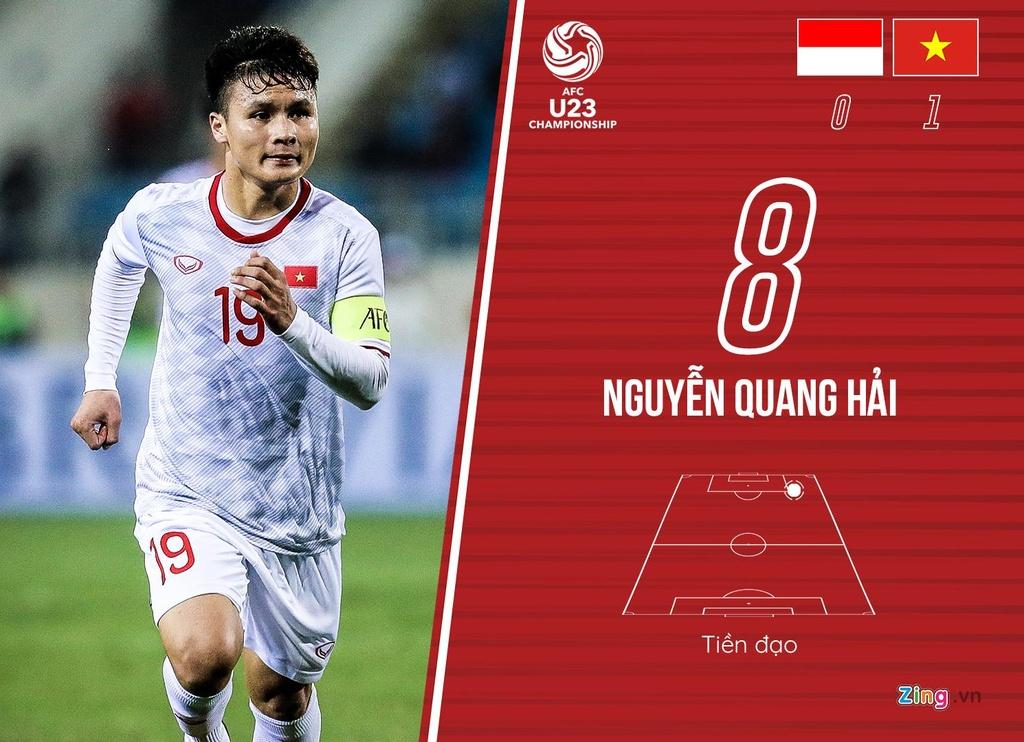 cham diem U23 Viet Nam anh 9