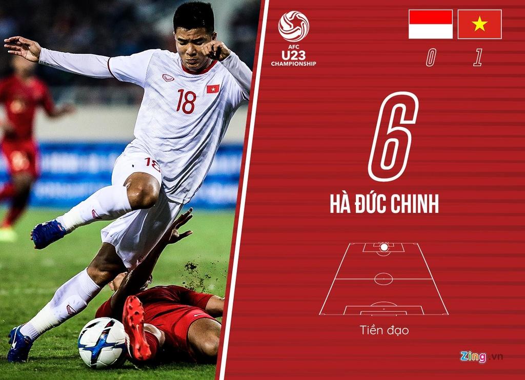 cham diem U23 Viet Nam anh 11