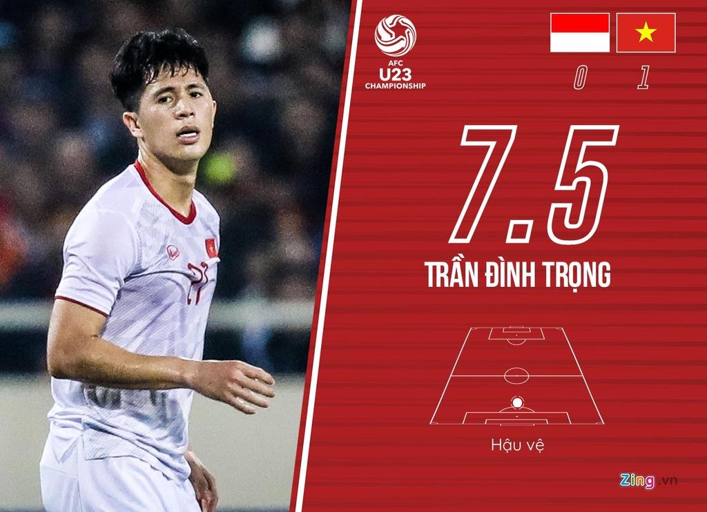 cham diem U23 Viet Nam anh 13