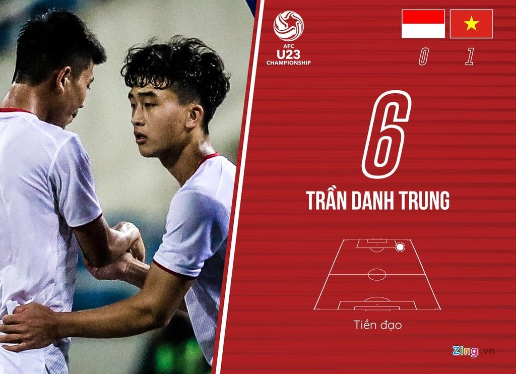 cham diem U23 Viet Nam anh 14