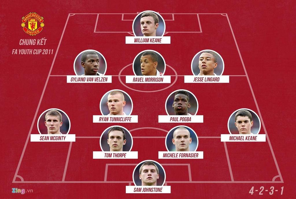 So phan trai nguoc cua doi hinh MU vo dich FA Youth Cup 2011 hinh anh 12