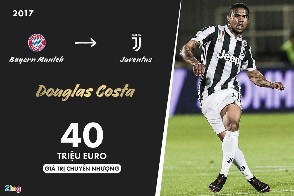 doi hinh dat nhat lich su serie a anh 8