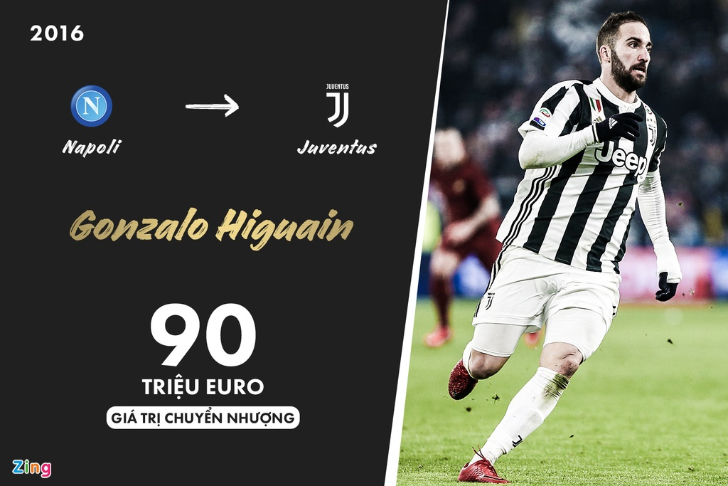 doi hinh dat nhat lich su serie a anh 9