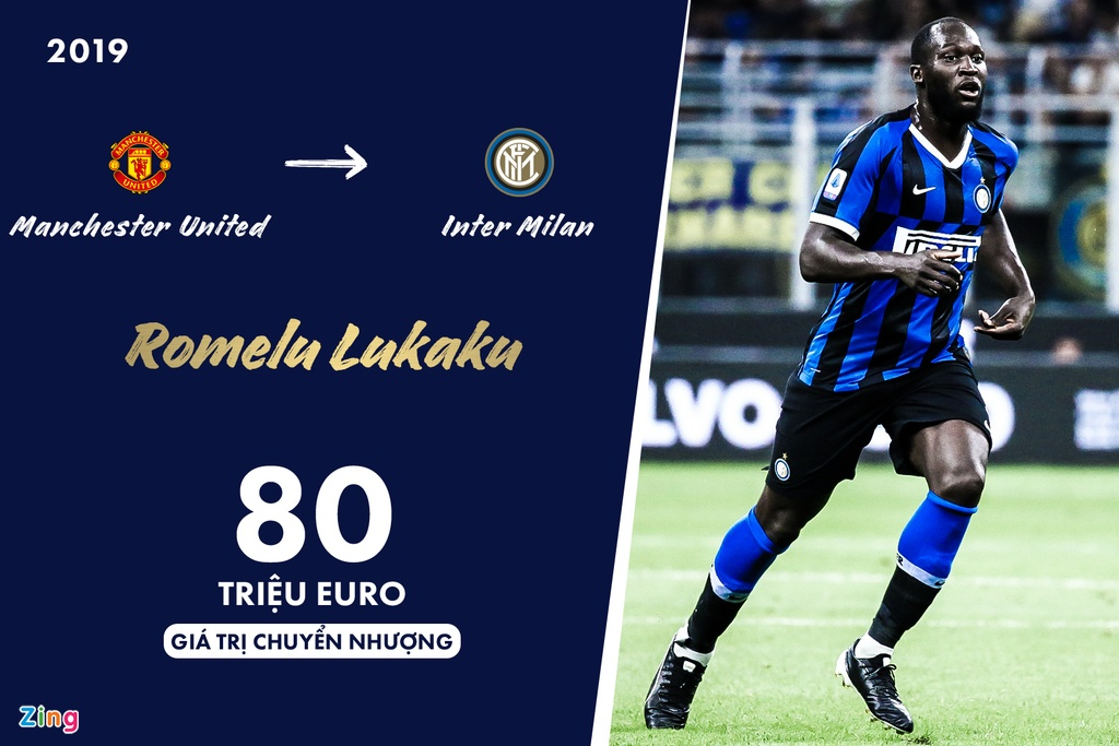 doi hinh dat nhat lich su serie a anh 10