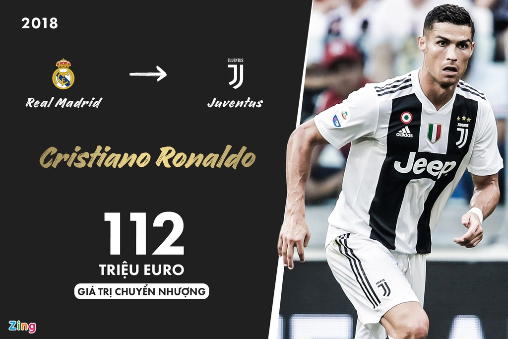 doi hinh dat nhat lich su serie a anh 11