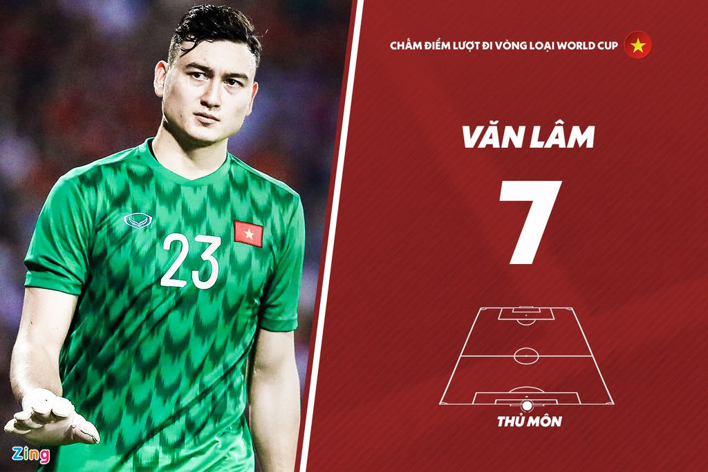 Cham diem luot di VL World Cup: Tuan Anh gay an tuong hinh anh 1