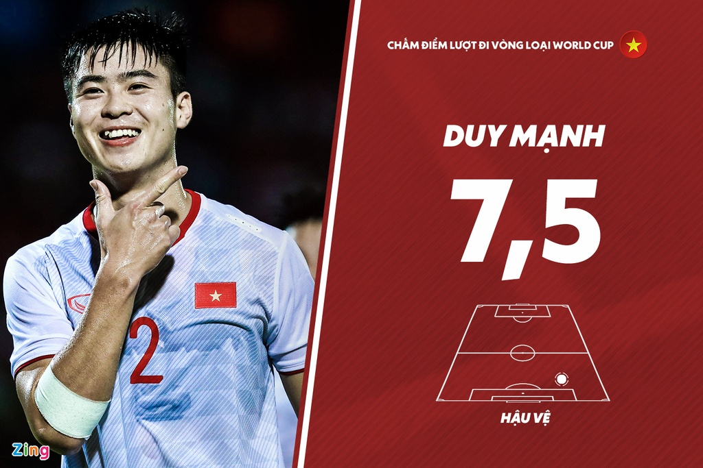 Cham diem luot di VL World Cup: Tuan Anh gay an tuong hinh anh 2