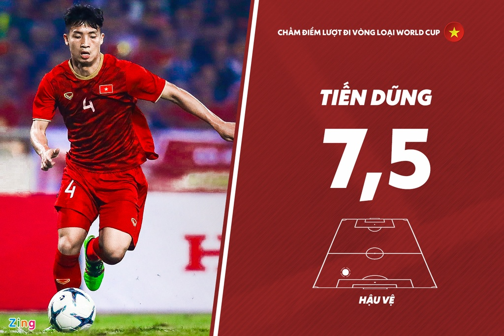 Cham diem luot di VL World Cup: Tuan Anh gay an tuong hinh anh 4
