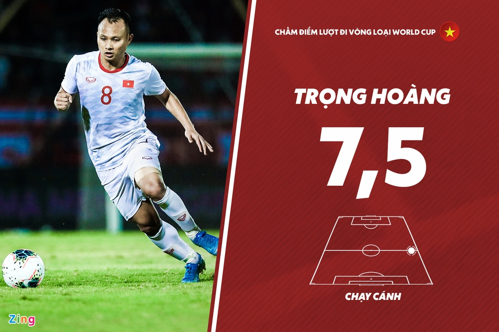 Cham diem luot di VL World Cup: Tuan Anh gay an tuong hinh anh 5