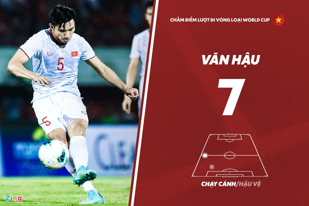 Cham diem luot di VL World Cup: Tuan Anh gay an tuong hinh anh 6