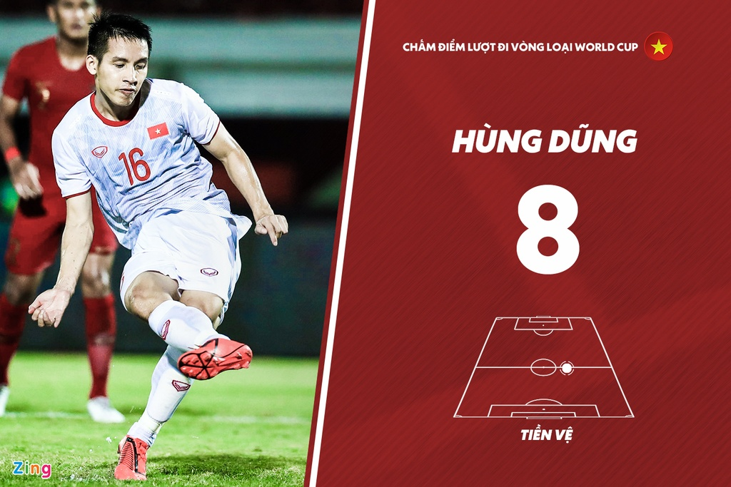Cham diem luot di VL World Cup: Tuan Anh gay an tuong hinh anh 7