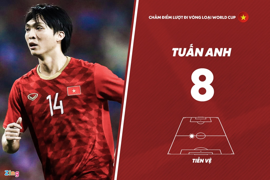 Cham diem luot di VL World Cup: Tuan Anh gay an tuong hinh anh 8