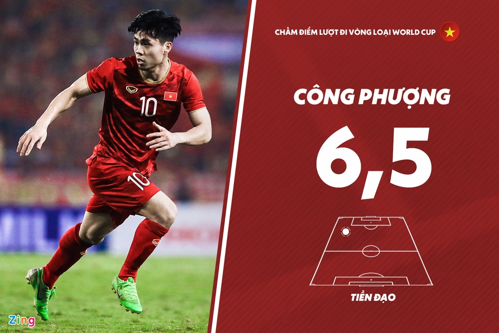 Cham diem luot di VL World Cup: Tuan Anh gay an tuong hinh anh 12