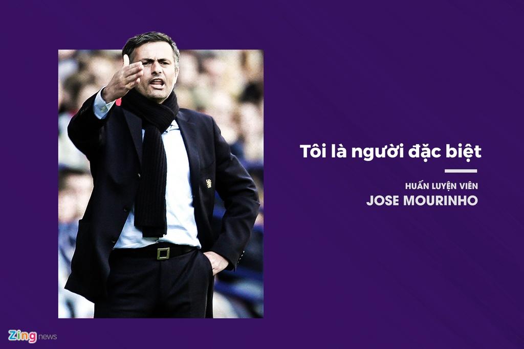 Jose Mourinho va nhung phat ngon mang thuong hieu 'Nguoi dac biet' hinh anh 1