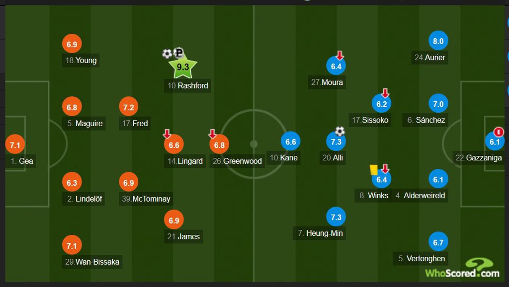 Cham diem MU 2-1 Tottenham: Rashford ganh ca hang cong 'Quy do' hinh anh 12