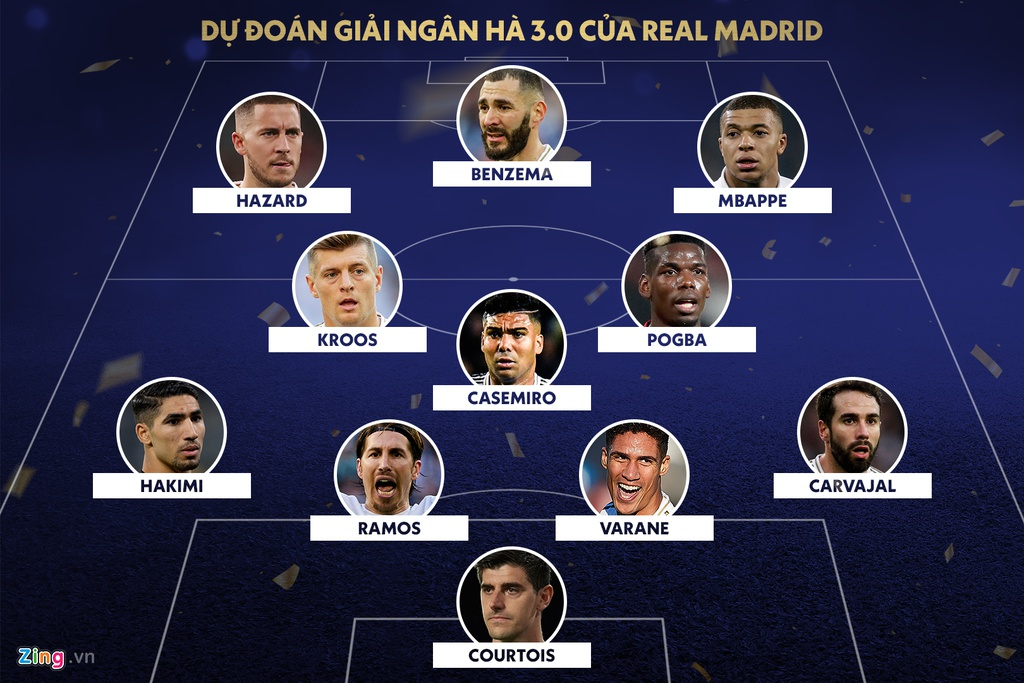 Real Madrid len ke hoach xay dung doi hinh voi Pogba, Mbappe hinh anh 1 01_predict_galacticos_3.0.jpg