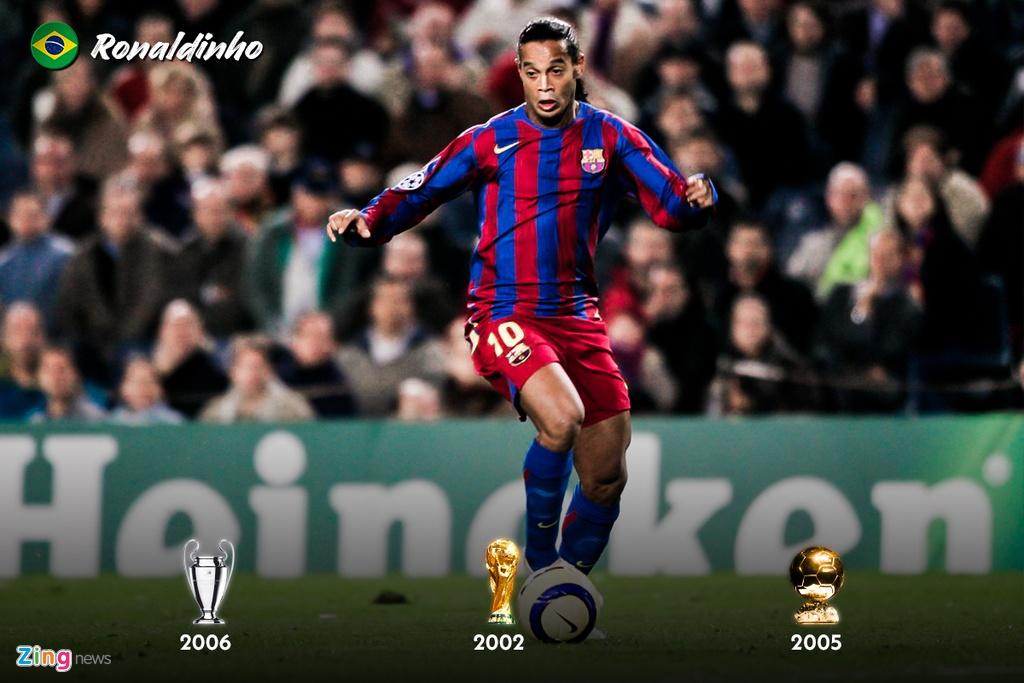 8 huyen thoai lam nhung dieu ma Ronaldo, Messi khong the hinh anh 2 02_ronaldinho_zing.jpg