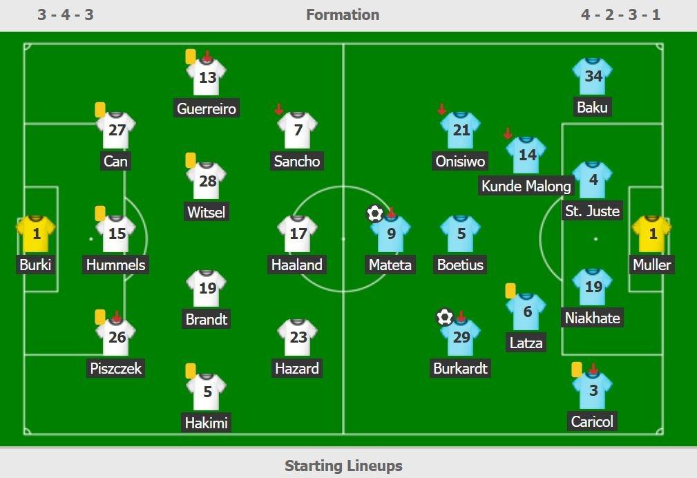 Dortmund thua 0-2 trong ngay Haaland tro lai anh 7